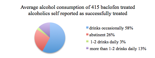 alcoholconsumption